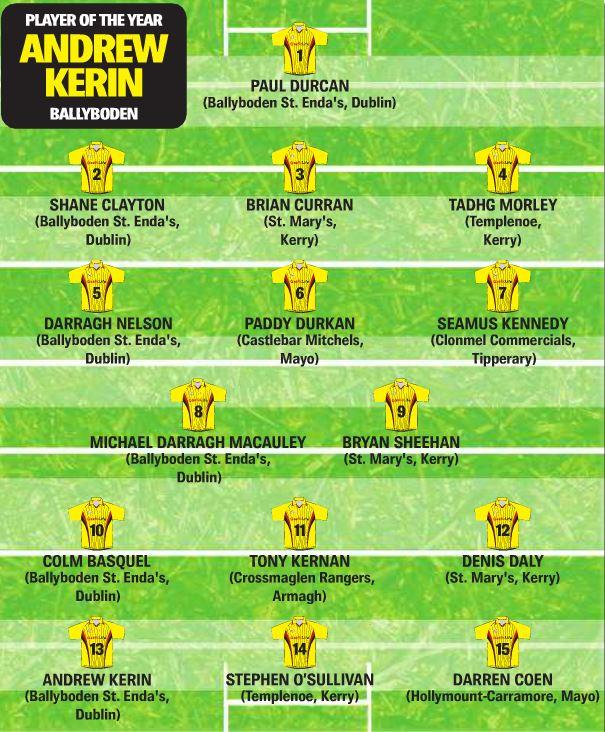All star footballers team sheet